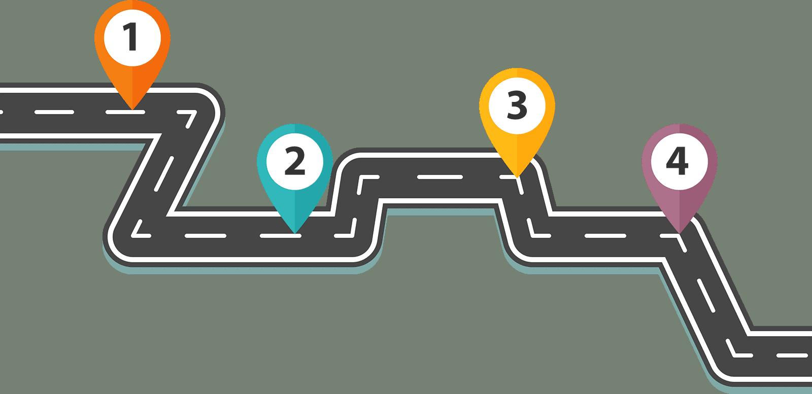 Stappenplan voor een content strategie die wel werkt